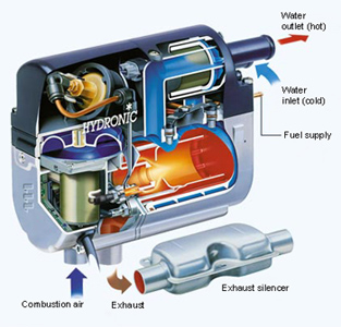 Espar Hydronic Coolant Heater