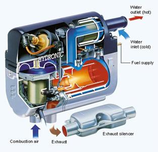 Espar Diesel Heaters Espar Bunk Heater Amp Parts By